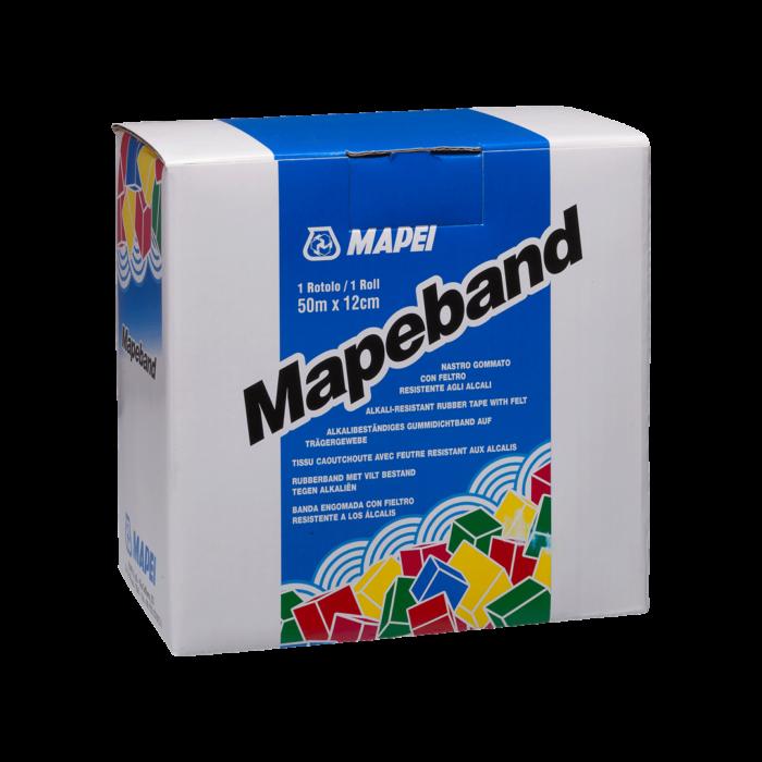 Mapeband